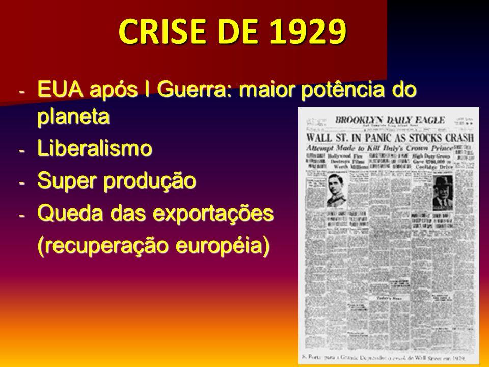 CRISE DE 1929 EUA após I Guerra: maior potência do planeta Liberalismo