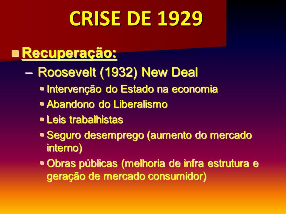 CRISE DE 1929 Recuperação: Roosevelt (1932) New Deal