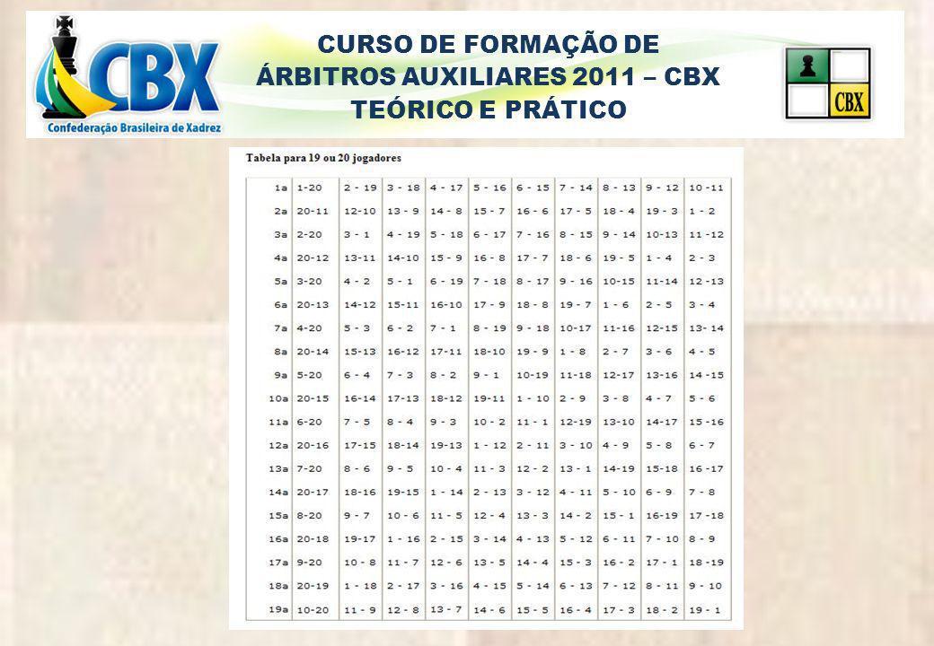 ÁRBITROS AUXILIARES 2011 – CBX