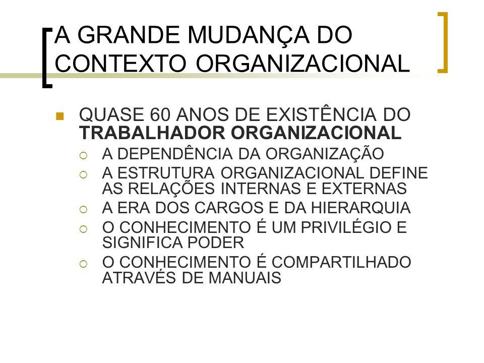 A GRANDE MUDANÇA DO CONTEXTO ORGANIZACIONAL
