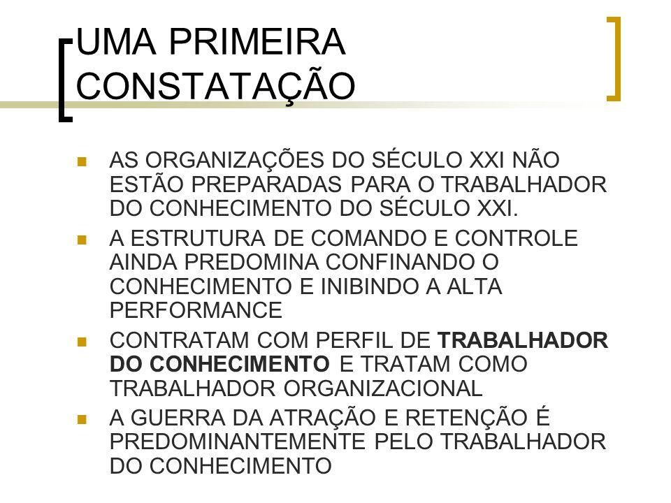 UMA PRIMEIRA CONSTATAÇÃO
