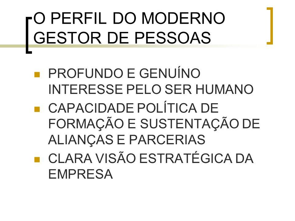 O PERFIL DO MODERNO GESTOR DE PESSOAS