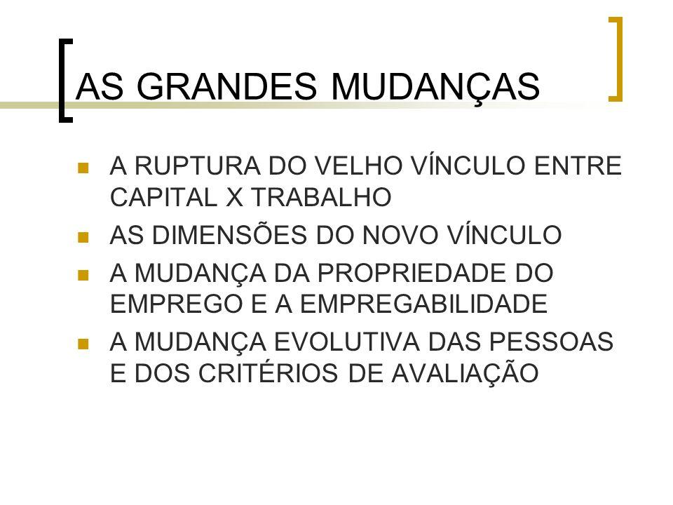 AS GRANDES MUDANÇAS A RUPTURA DO VELHO VÍNCULO ENTRE CAPITAL X TRABALHO. AS DIMENSÕES DO NOVO VÍNCULO.