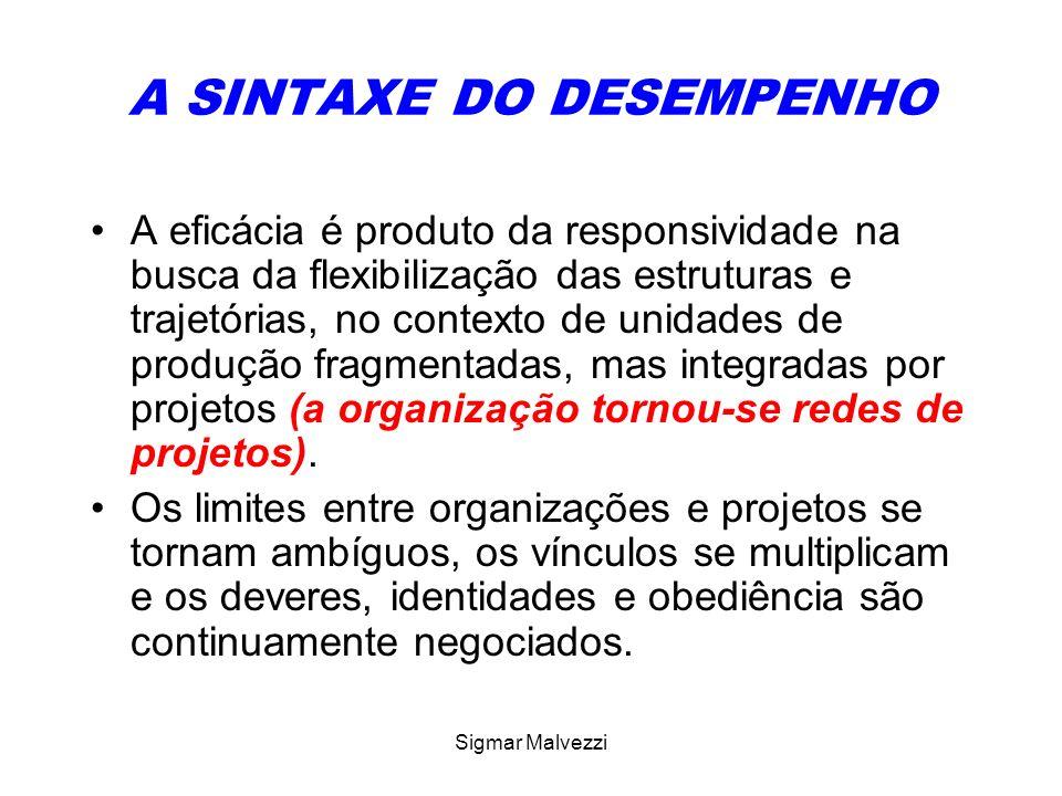 A SINTAXE DO DESEMPENHO
