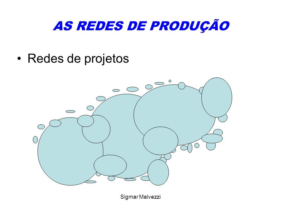 AS REDES DE PRODUÇÃO Redes de projetos Sigmar Malvezzi
