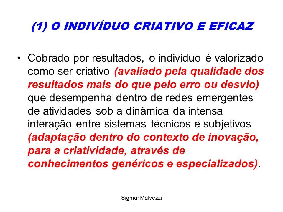 (1) O INDIVÍDUO CRIATIVO E EFICAZ