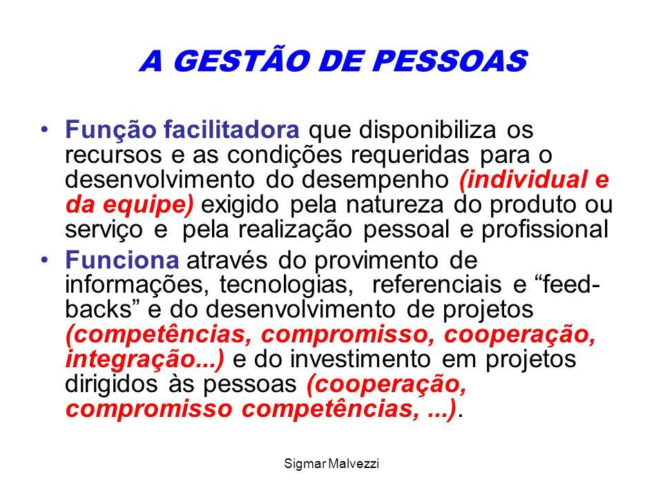 A GESTÃO DE PESSOAS