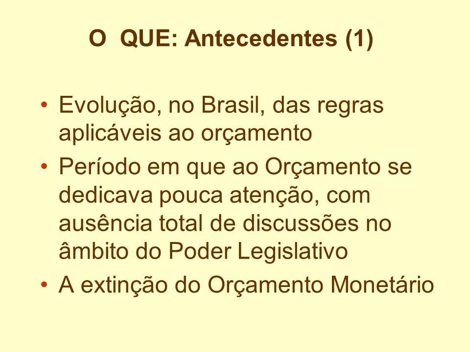 O QUE: Antecedentes (1) Evolução, no Brasil, das regras aplicáveis ao orçamento.