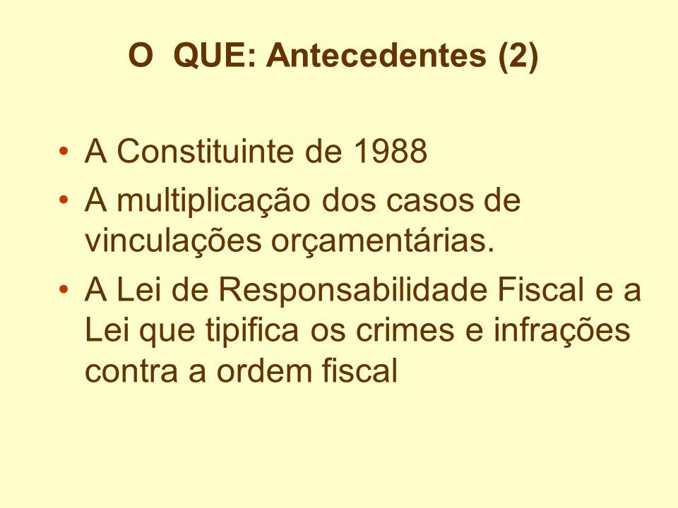 O QUE: Antecedentes (2) A Constituinte de 1988. A multiplicação dos casos de vinculações orçamentárias.