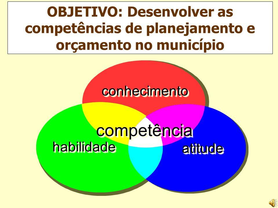 OBJETIVO: Desenvolver as competências de planejamento e orçamento no município