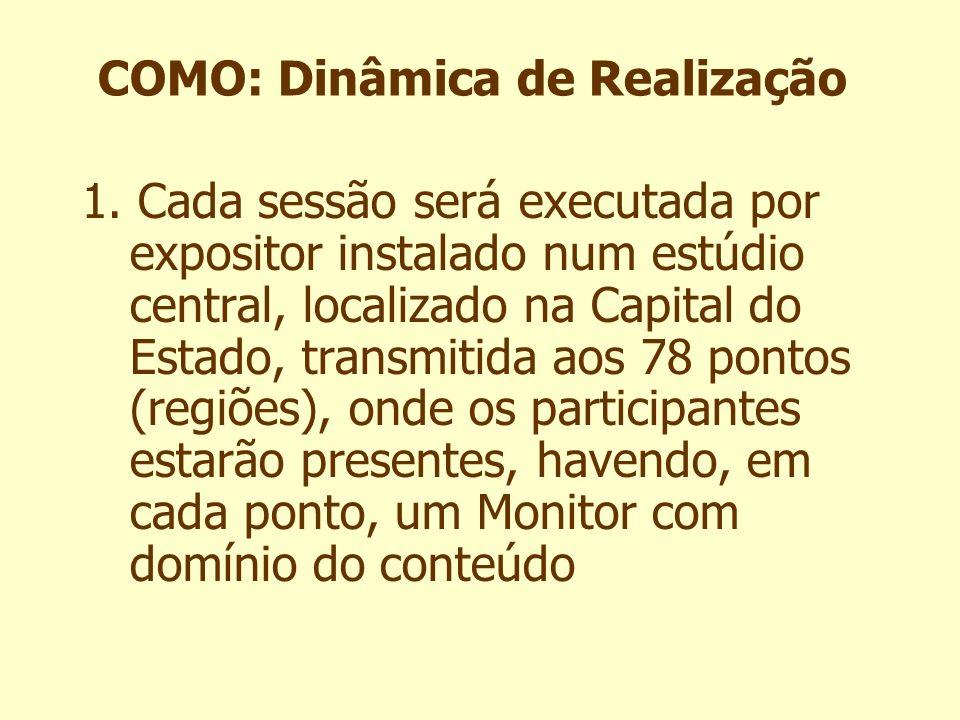 COMO: Dinâmica de Realização