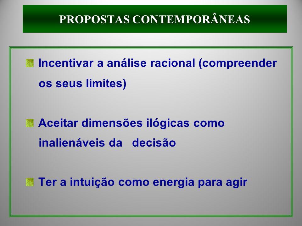 PROPOSTAS CONTEMPORÂNEAS