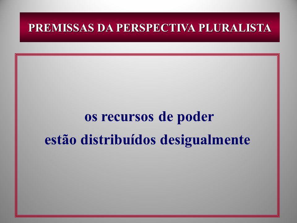 PREMISSAS DA PERSPECTIVA PLURALISTA estão distribuídos desigualmente