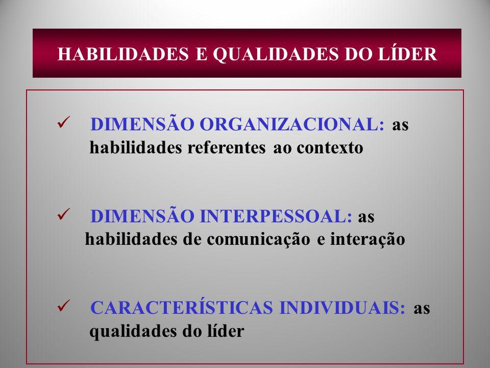 HABILIDADES E QUALIDADES DO LÍDER