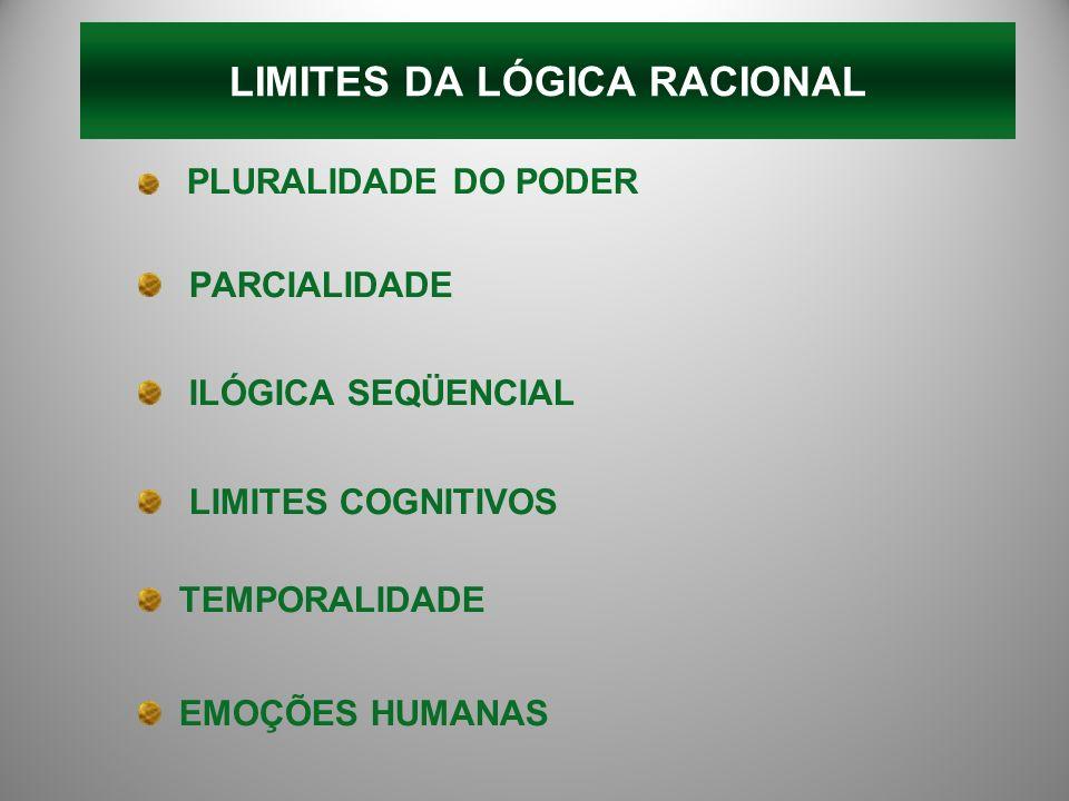 LIMITES DA LÓGICA RACIONAL