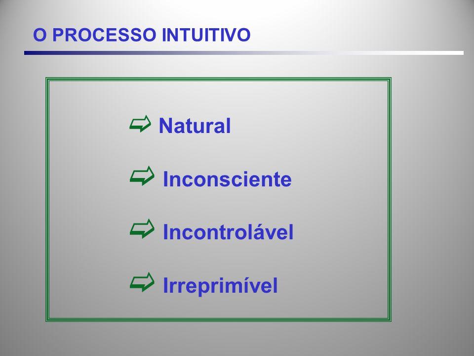 O PROCESSO INTUITIVO Natural Inconsciente Incontrolável Irreprimível