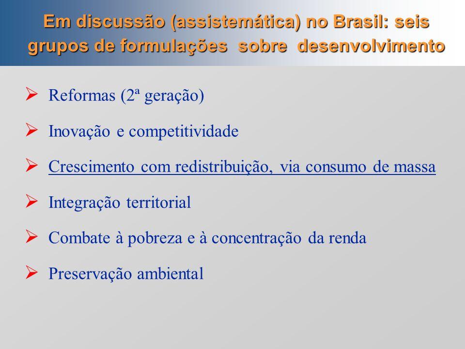 Em discussão (assistemática) no Brasil: seis grupos de formulações sobre desenvolvimento