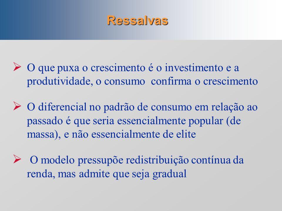 Ressalvas O que puxa o crescimento é o investimento e a produtividade, o consumo confirma o crescimento.