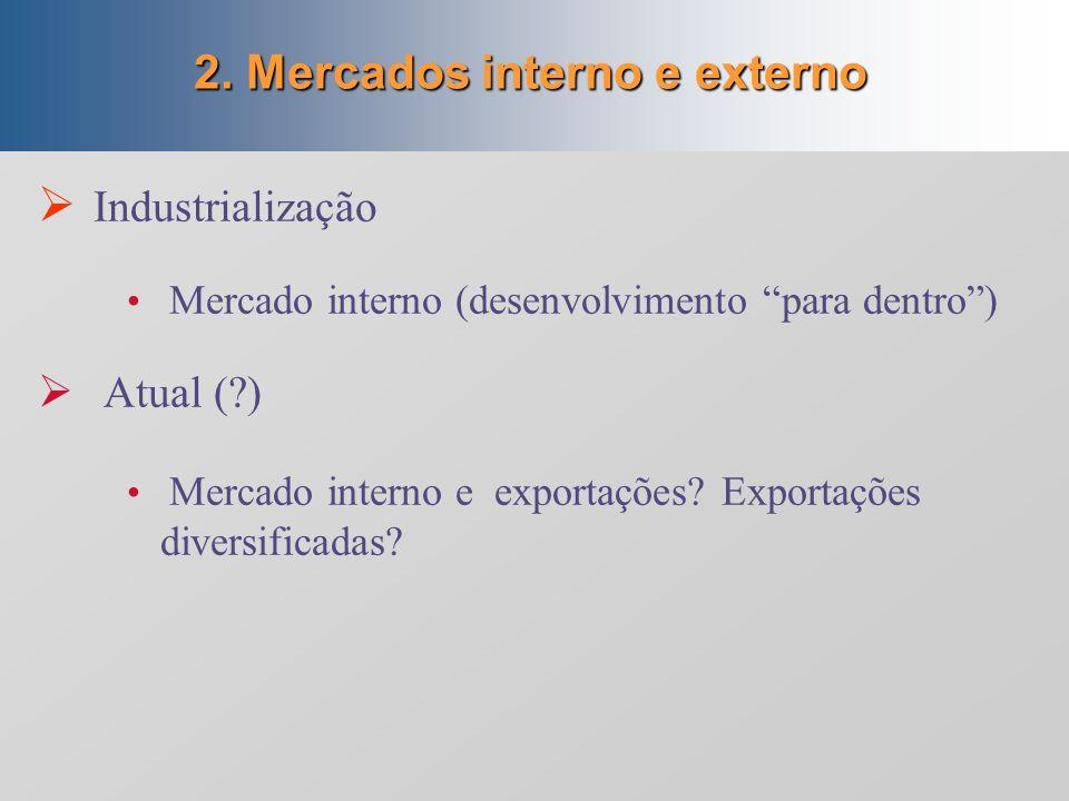 2. Mercados interno e externo