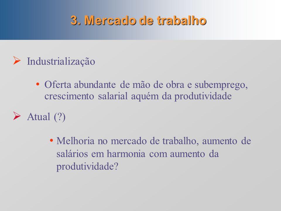 3. Mercado de trabalho Industrialização Atual ( )