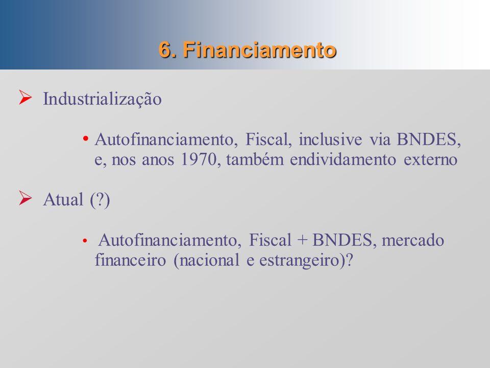 6. Financiamento Industrialização Atual ( )