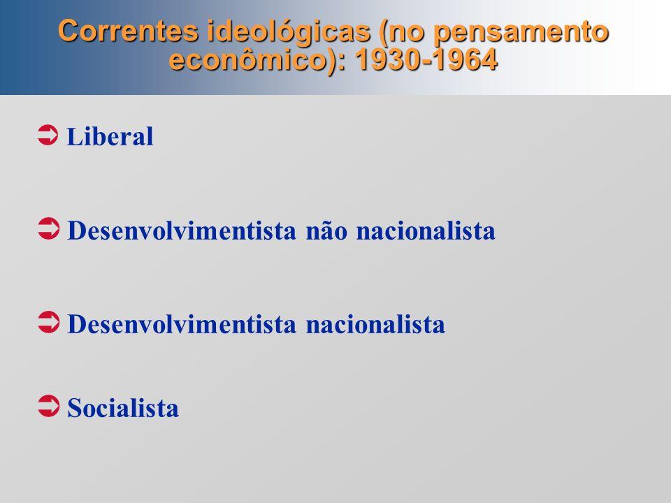Correntes ideológicas (no pensamento econômico): 1930-1964