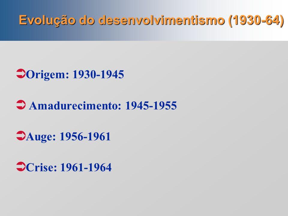 Evolução do desenvolvimentismo (1930-64)