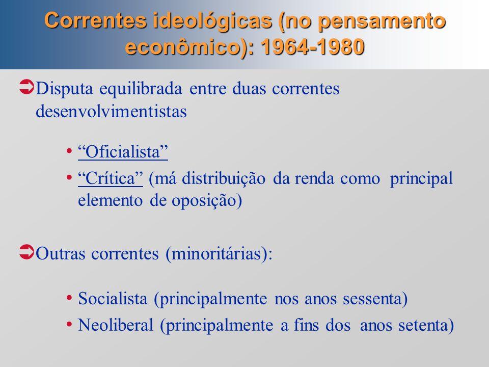 Correntes ideológicas (no pensamento econômico): 1964-1980
