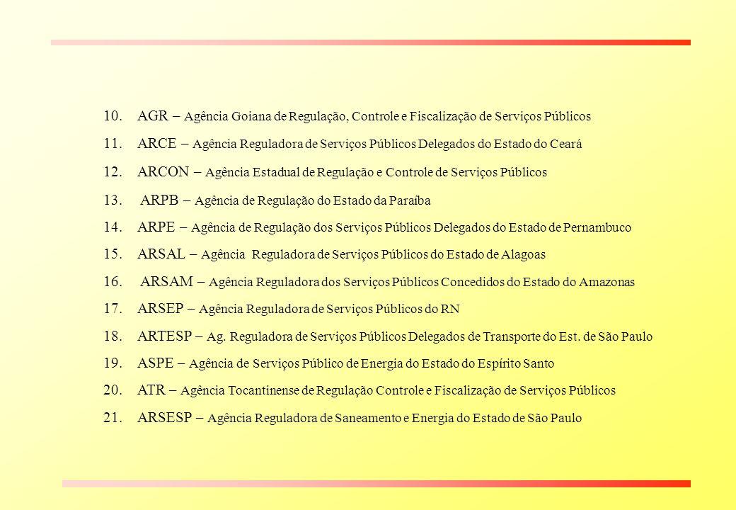 AGR – Agência Goiana de Regulação, Controle e Fiscalização de Serviços Públicos