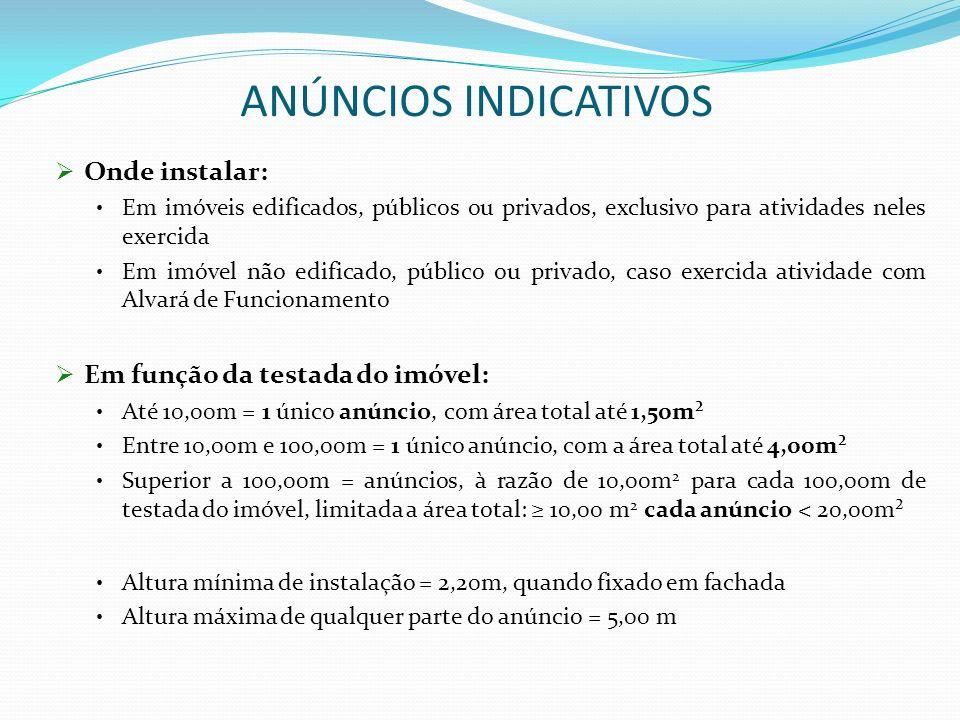 ANÚNCIOS INDICATIVOS Onde instalar: Em função da testada do imóvel: