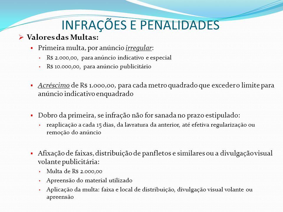 INFRAÇÕES E PENALIDADES