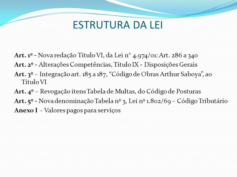 ESTRUTURA DA LEI Art. 1º - Nova redação Título VI, da Lei n° 4.974/01: Art. 286 a 340.