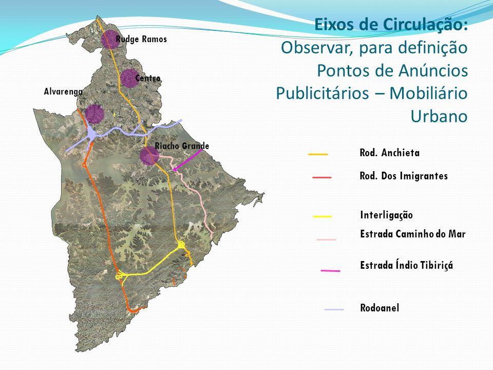 Rudge Ramos Eixos de Circulação: Observar, para definição Pontos de Anúncios Publicitários – Mobiliário Urbano.