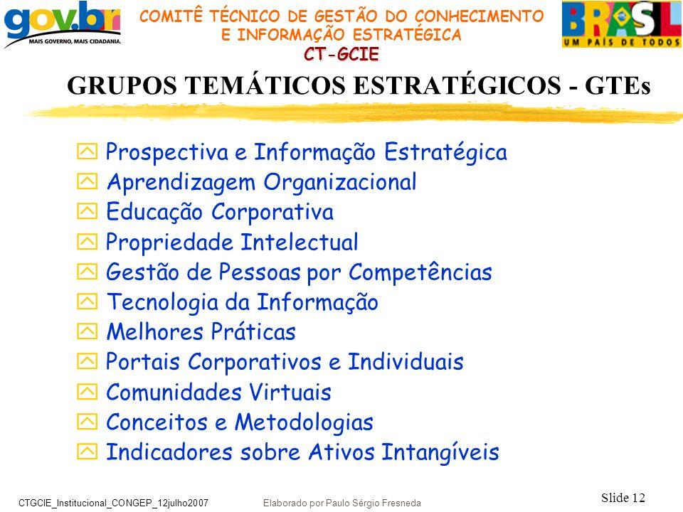 GRUPOS TEMÁTICOS ESTRATÉGICOS - GTEs