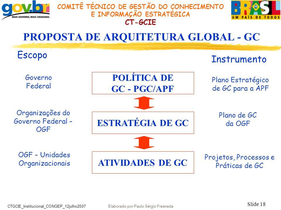 PROPOSTA DE ARQUITETURA GLOBAL - GC