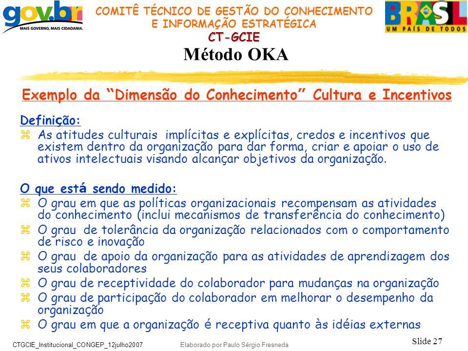 Exemplo da Dimensão do Conhecimento Cultura e Incentivos