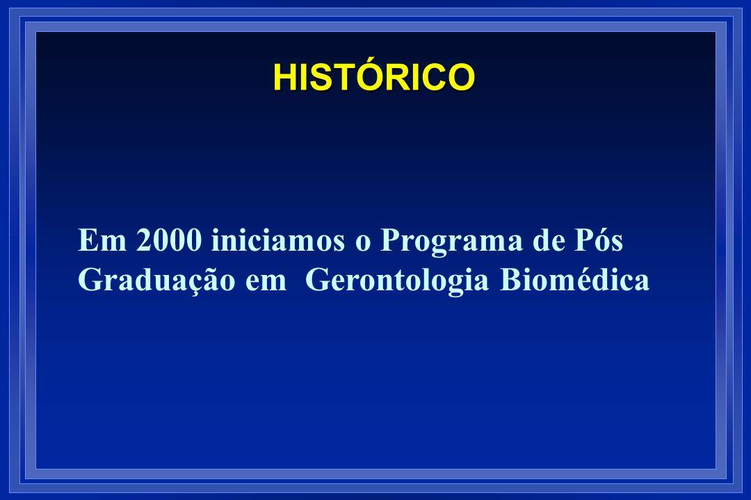 HISTÓRICO Em 2000 iniciamos o Programa de Pós
