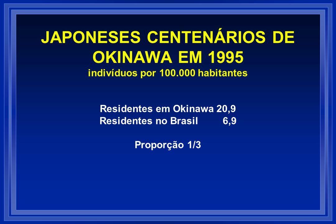 JAPONESES CENTENÁRIOS DE OKINAWA EM 1995 indivíduos por 100