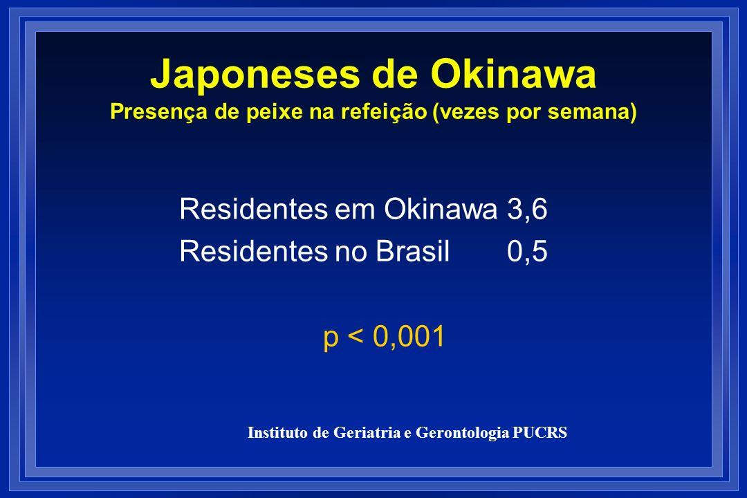 Japoneses de Okinawa Presença de peixe na refeição (vezes por semana)