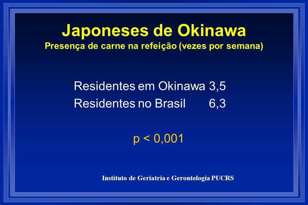 Japoneses de Okinawa Presença de carne na refeição (vezes por semana)