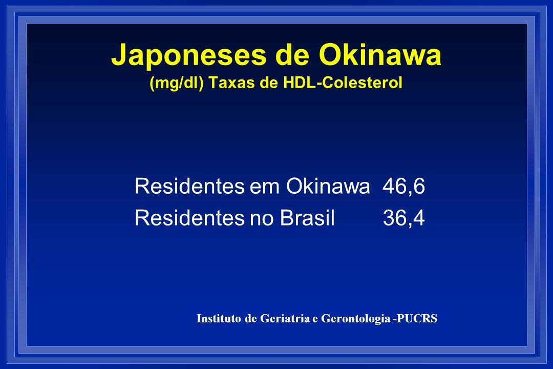 Japoneses de Okinawa (mg/dl) Taxas de HDL-Colesterol
