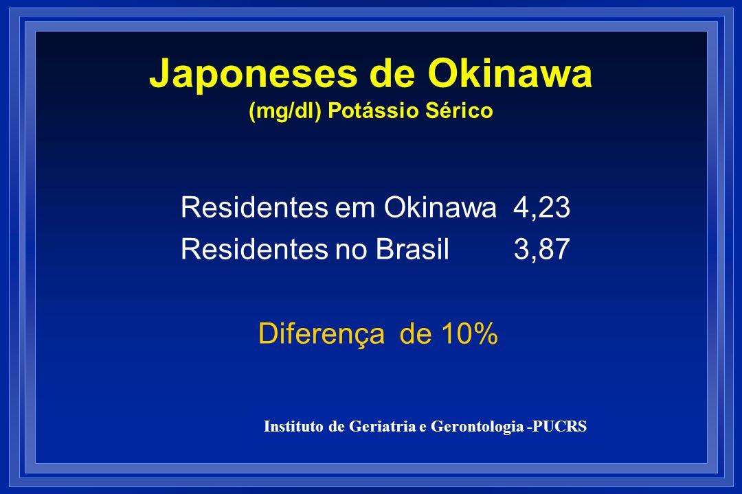 Japoneses de Okinawa (mg/dl) Potássio Sérico