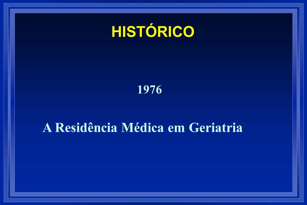 HISTÓRICO 1976 A Residência Médica em Geriatria