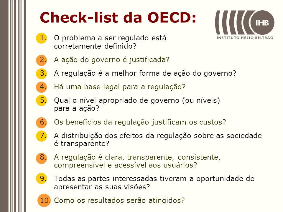Check-list da OECD: O problema a ser regulado está corretamente definido A ação do governo é justificada