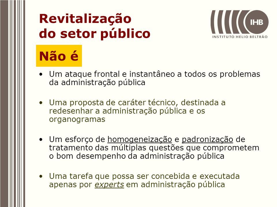 Revitalização do setor público