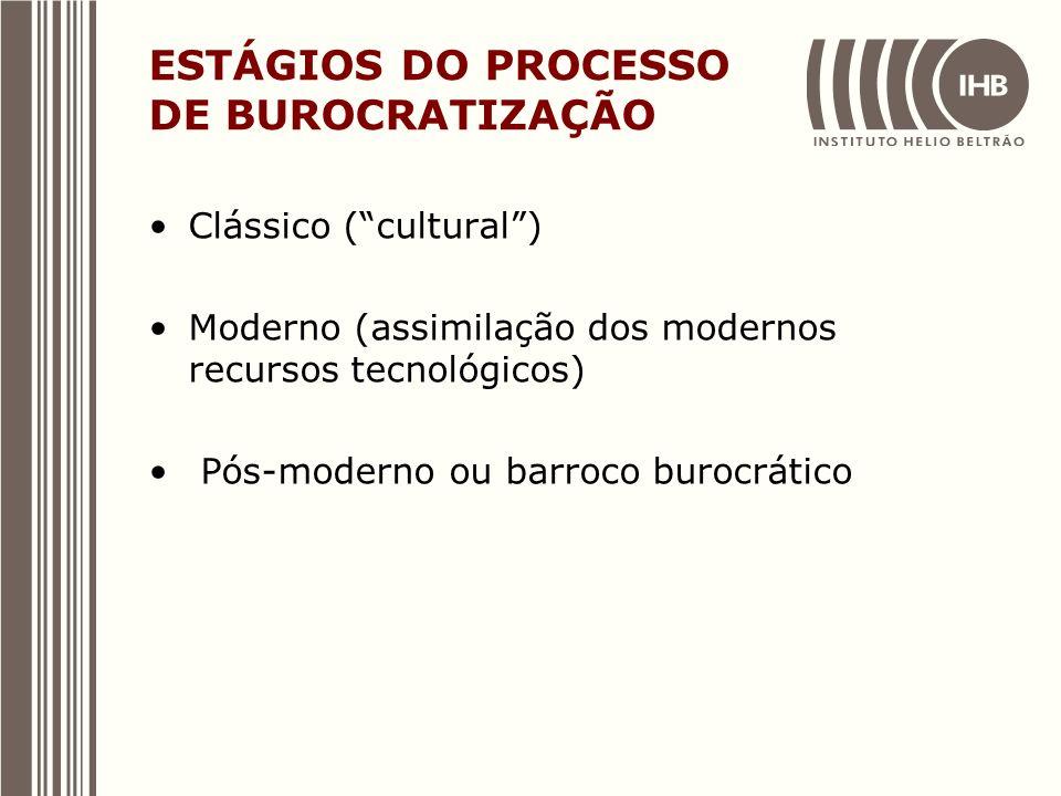 ESTÁGIOS DO PROCESSO DE BUROCRATIZAÇÃO