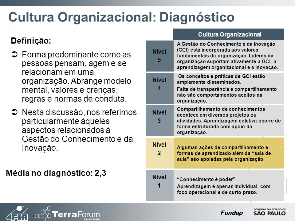 Cultura Organizacional: Diagnóstico