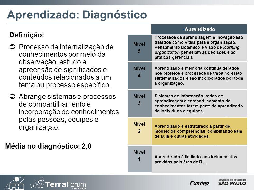 Aprendizado: Diagnóstico