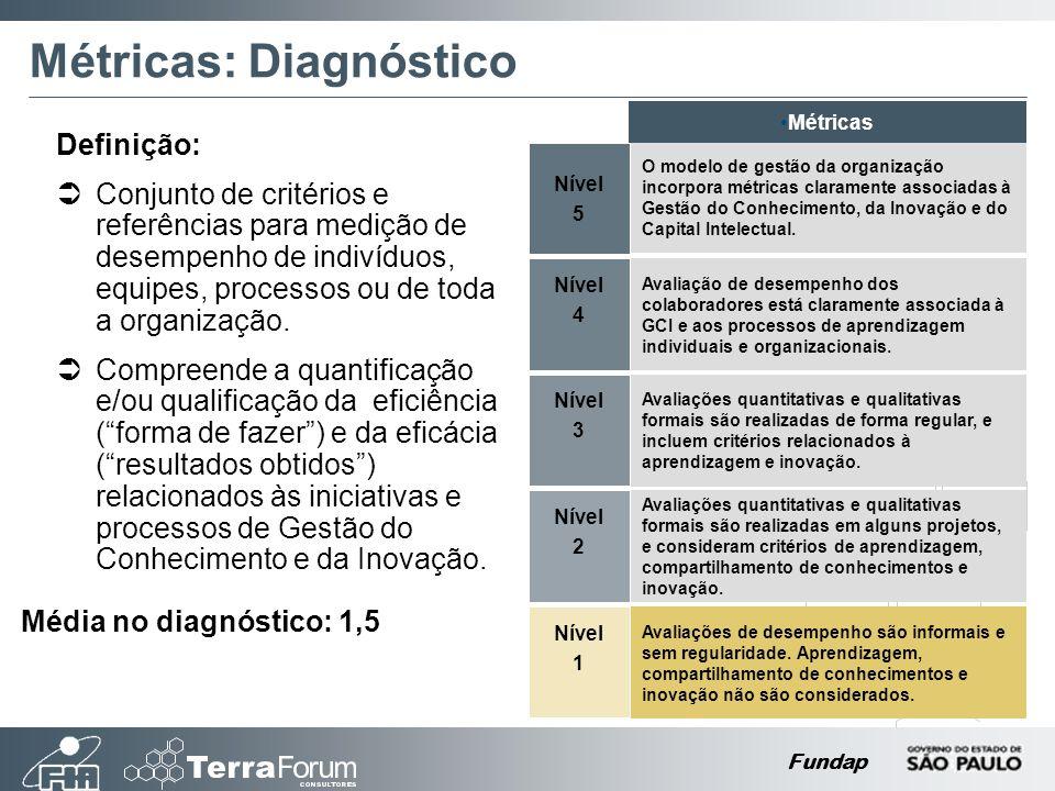 Métricas: Diagnóstico