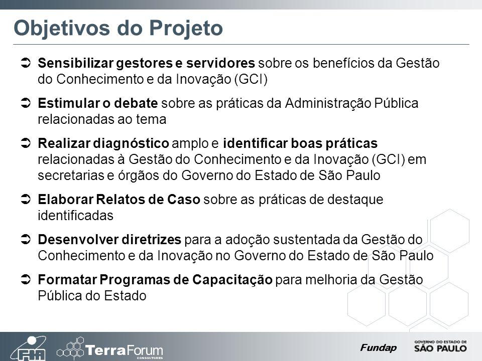 Objetivos do Projeto Sensibilizar gestores e servidores sobre os benefícios da Gestão do Conhecimento e da Inovação (GCI)